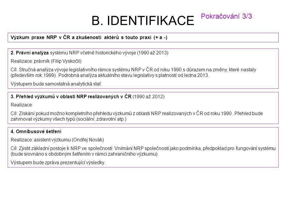 B. IDENTIFIKACE Výzkum praxe NRP v ČR a zkušeností aktérů s touto praxí (+ a -) 2. Právní analýza systému NRP včetně historického vývoje (1990 až 2013
