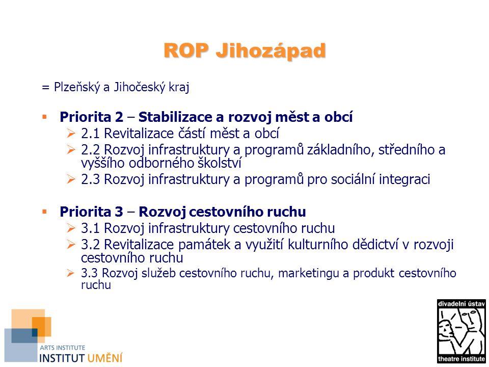ROP Jihozápad = Plzeňský a Jihočeský kraj  Priorita 2 – Stabilizace a rozvoj měst a obcí  2.1 Revitalizace částí měst a obcí  2.2 Rozvoj infrastruk