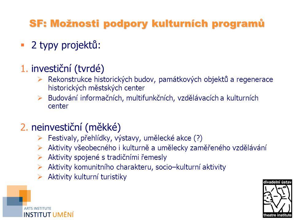 SF: Možnosti podpory kulturních programů  2 typy projektů: 1.investiční (tvrdé)  Rekonstrukce historických budov, památkových objektů a regenerace h