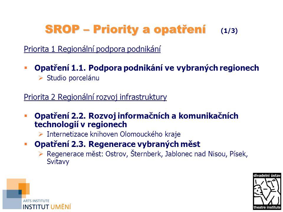 SROP – Priority a opatření SROP – Priority a opatření (1/3) Priorita 1 Regionální podpora podnikání  Opatření 1.1. Podpora podnikání ve vybraných reg