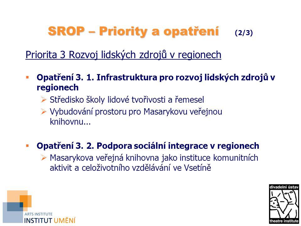 SROP – Priority a opatření SROP – Priority a opatření (2/3) Priorita 3 Rozvoj lidských zdrojů v regionech  Opatření 3. 1. Infrastruktura pro rozvoj l