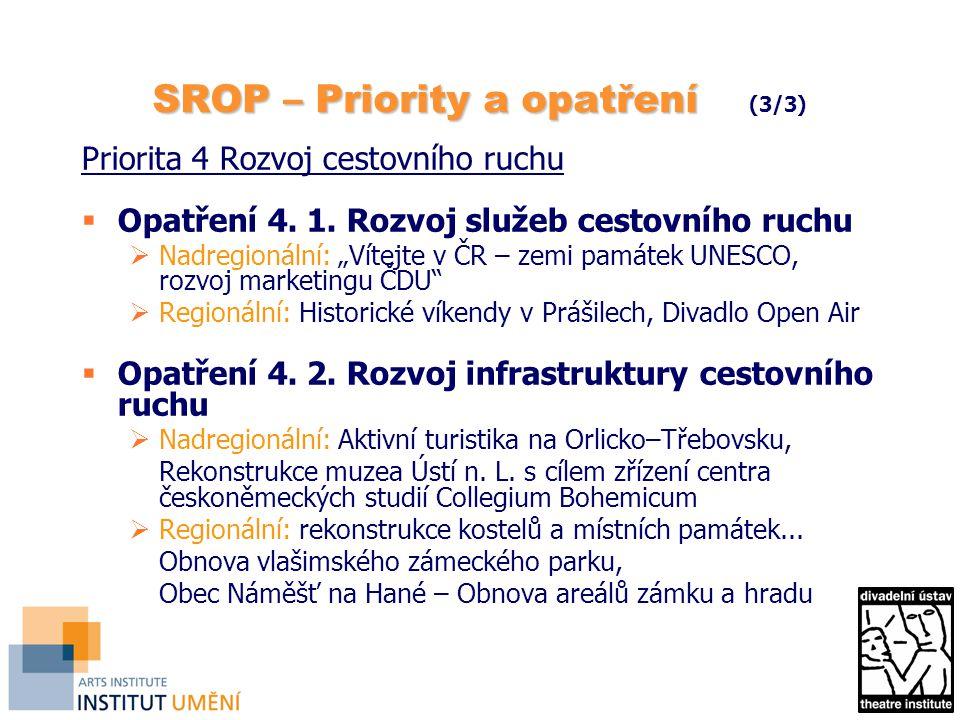 SROP – Priority a opatření SROP – Priority a opatření (3/3) Priorita 4 Rozvoj cestovního ruchu  Opatření 4. 1. Rozvoj služeb cestovního ruchu  Nadre