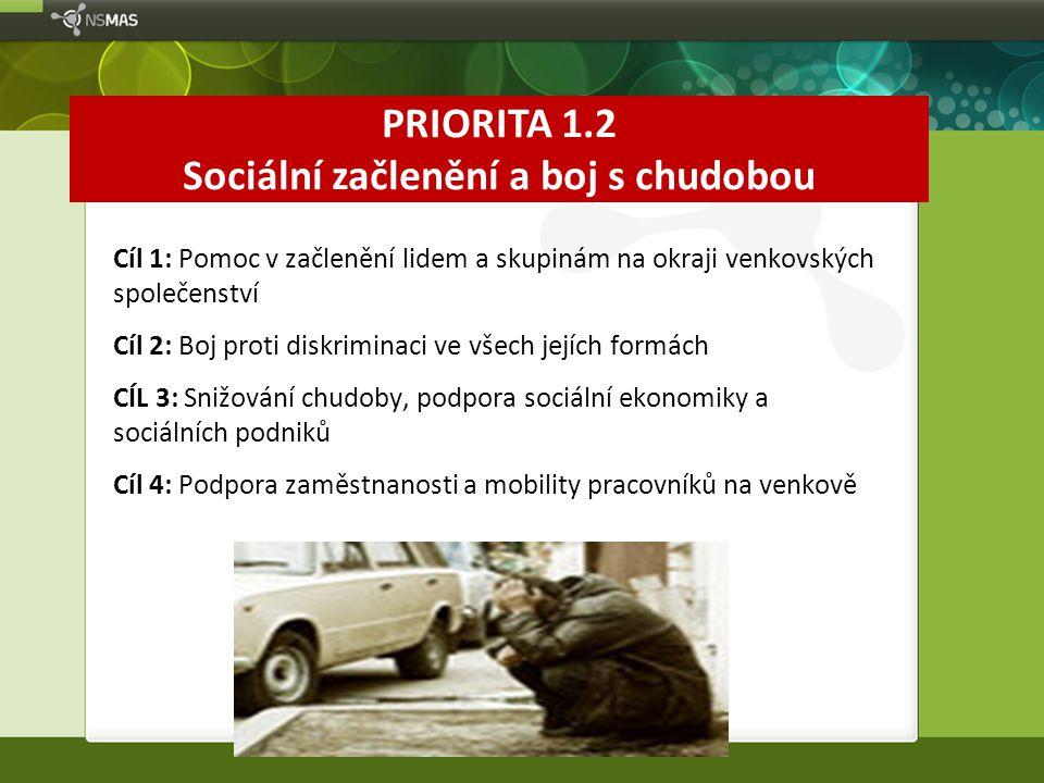 PRIORITA 1.2 Sociální začlenění a boj s chudobou Cíl 1: Pomoc v začlenění lidem a skupinám na okraji venkovských společenství Cíl 2: Boj proti diskrim