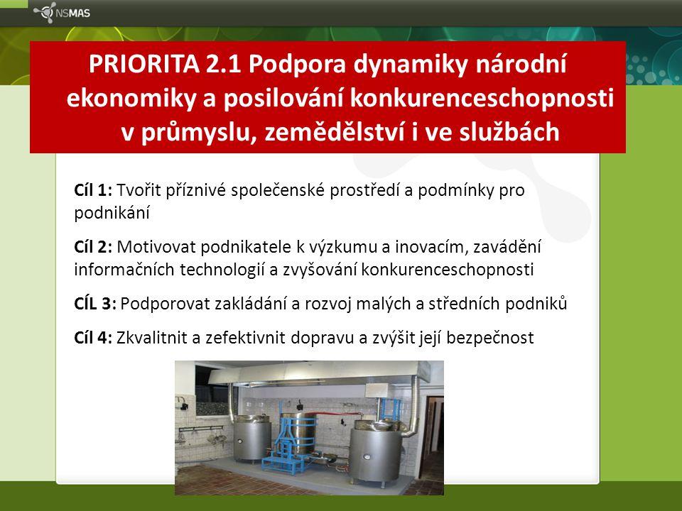 PRIORITA 2.1 Podpora dynamiky národní ekonomiky a posilování konkurenceschopnosti v průmyslu, zemědělství i ve službách Cíl 1: Tvořit příznivé společe