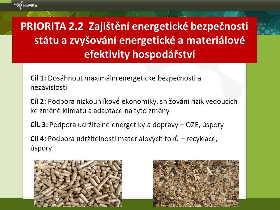 PRIORITA 2.2 Zajištění energetické bezpečnosti státu a zvyšování energetické a materiálové efektivity hospodářství Cíl 1: Dosáhnout maximální energeti