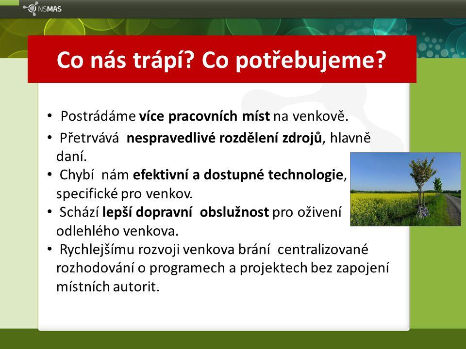PRIORITA 2.1 Podpora dynamiky národní ekonomiky a posilování konkurenceschopnosti v průmyslu, zemědělství i ve službách Cíl 1: Tvořit příznivé společenské prostředí a podmínky pro podnikání Cíl 2: Motivovat podnikatele k výzkumu a inovacím, zavádění informačních technologií a zvyšování konkurenceschopnosti CÍL 3: Podporovat zakládání a rozvoj malých a středních podniků Cíl 4: Zkvalitnit a zefektivnit dopravu a zvýšit její bezpečnost