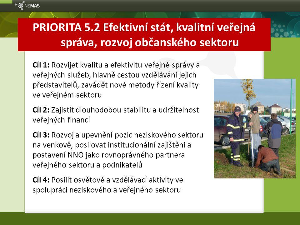PRIORITA 5.2 Efektivní stát, kvalitní veřejná správa, rozvoj občanského sektoru Cíl 1: Rozvíjet kvalitu a efektivitu veřejné správy a veřejných služeb