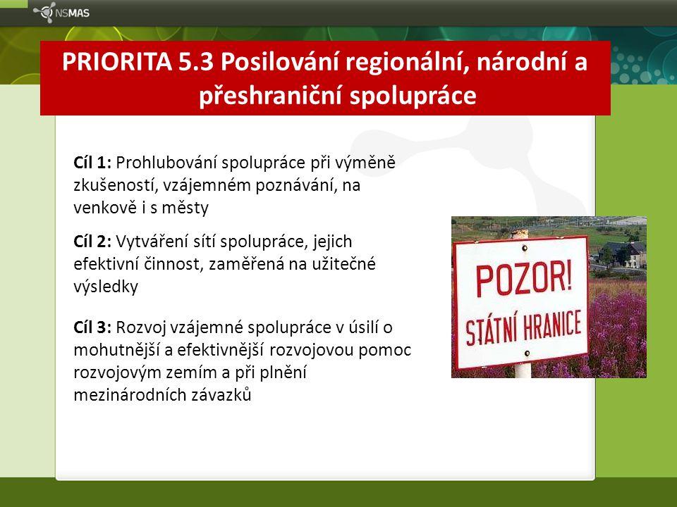 PRIORITA 5.3 Posilování regionální, národní a přeshraniční spolupráce Cíl 1: Prohlubování spolupráce při výměně zkušeností, vzájemném poznávání, na ve