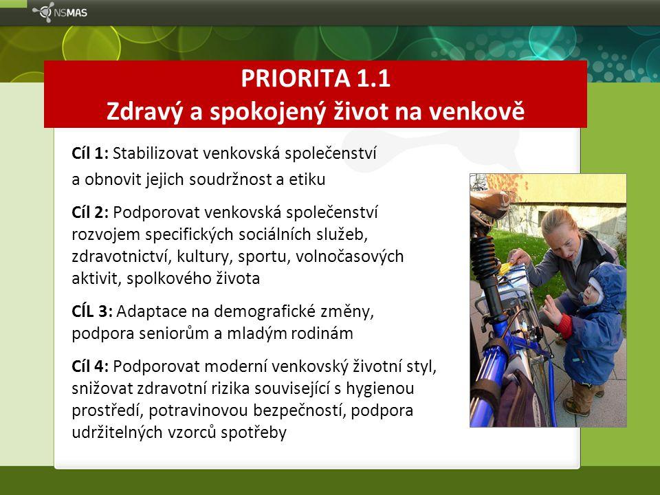 PRIORITA 1.1 Zdravý a spokojený život na venkově Cíl 1: Stabilizovat venkovská společenství a obnovit jejich soudržnost a etiku Cíl 2: Podporovat venk