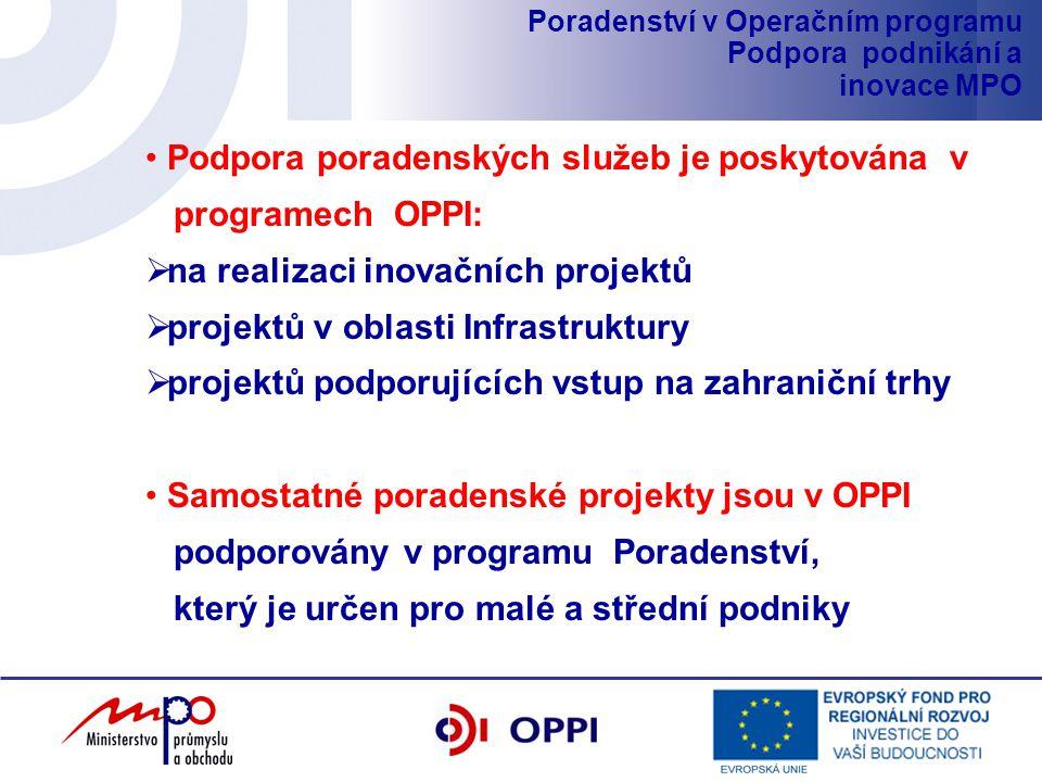 Poradenství v Operačním programu Podpora podnikání a inovace MPO Podpora poradenských služeb je poskytována v programech OPPI:  na realizaci inovačních projektů  projektů v oblasti Infrastruktury  projektů podporujících vstup na zahraniční trhy Samostatné poradenské projekty jsou v OPPI podporovány v programu Poradenství, který je určen pro malé a střední podniky