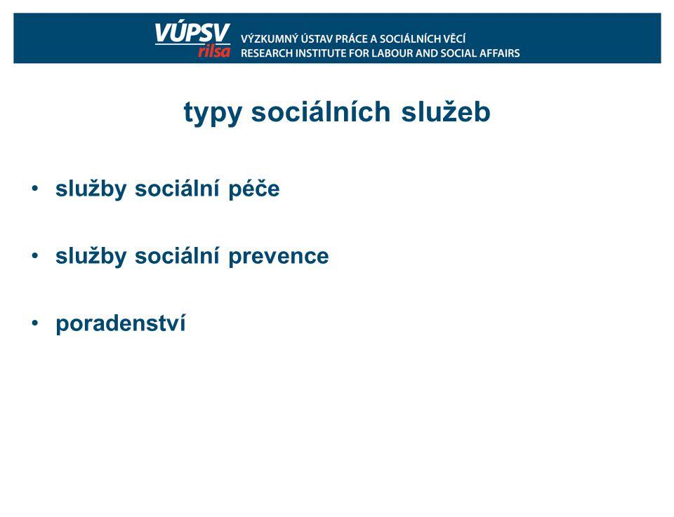 typy sociálních služeb služby sociální péče služby sociální prevence poradenství