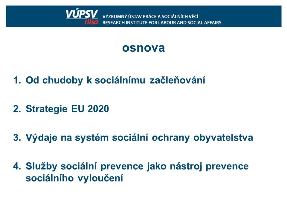 osnova 1.Od chudoby k sociálnímu začleňování 2.Strategie EU 2020 3.Výdaje na systém sociální ochrany obyvatelstva 4.Služby sociální prevence jako nástroj prevence sociálního vyloučení