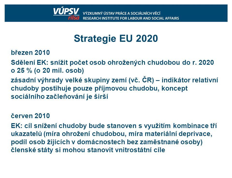 Strategie EU 2020 březen 2010 Sdělení EK: snížit počet osob ohrožených chudobou do r.