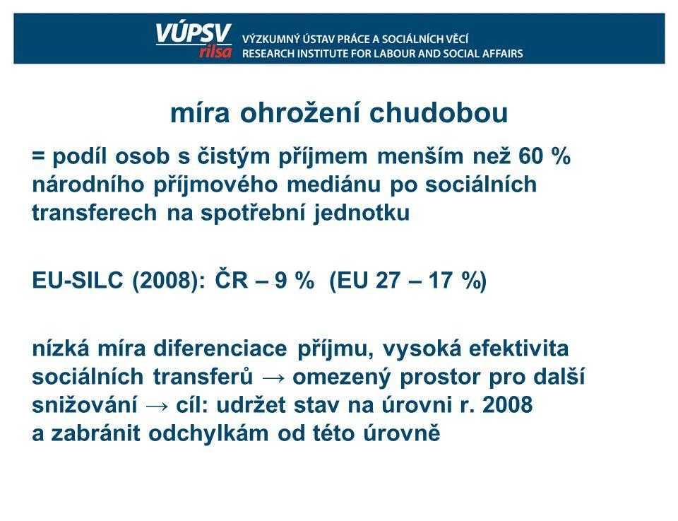 míra ohrožení chudobou = podíl osob s čistým příjmem menším než 60 % národního příjmového mediánu po sociálních transferech na spotřební jednotku EU-SILC (2008): ČR – 9 % (EU 27 – 17 %) nízká míra diferenciace příjmu, vysoká efektivita sociálních transferů → omezený prostor pro další snižování → cíl: udržet stav na úrovni r.