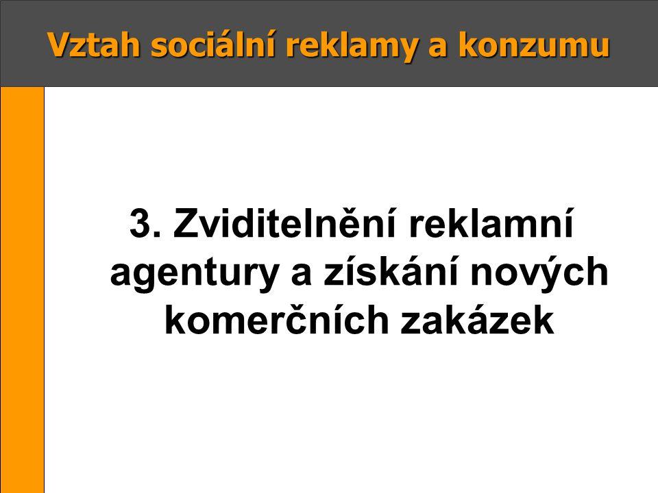 Vztah sociální reklamy a konzumu 3. Zviditelnění reklamní agentury a získání nových komerčních zakázek