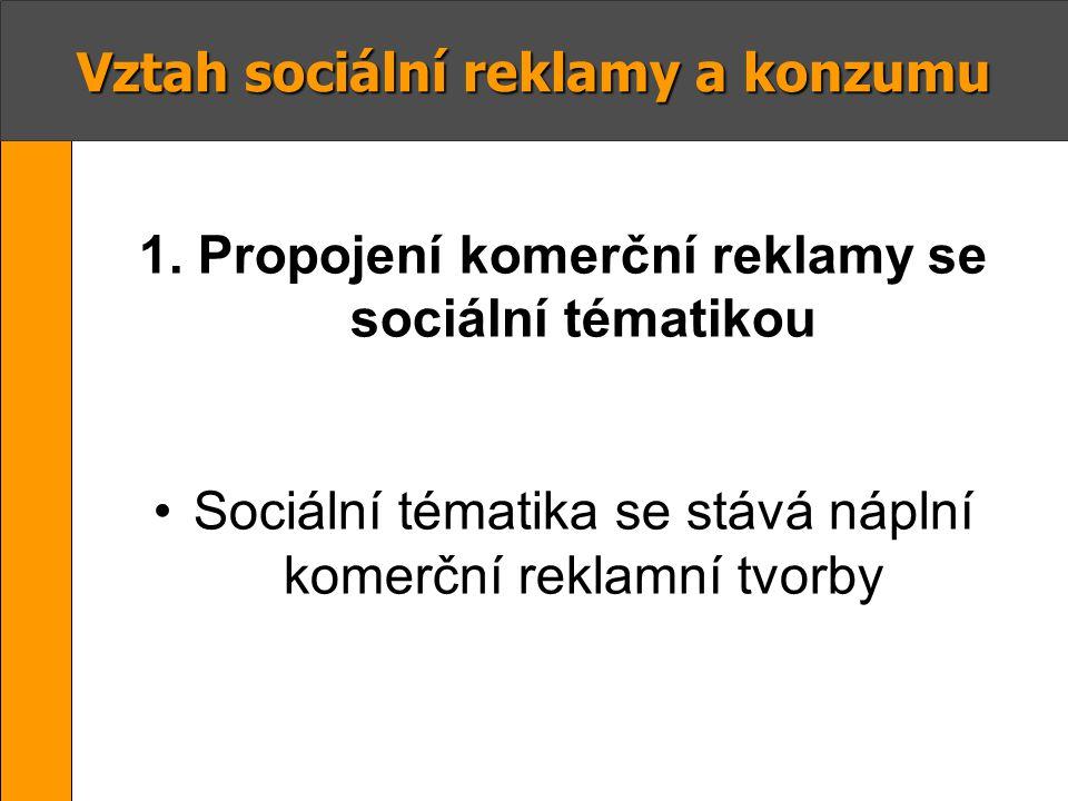 Vztah sociální reklamy a konzumu 1. Propojení komerční reklamy se sociální tématikou Sociální tématika se stává náplní komerční reklamní tvorby