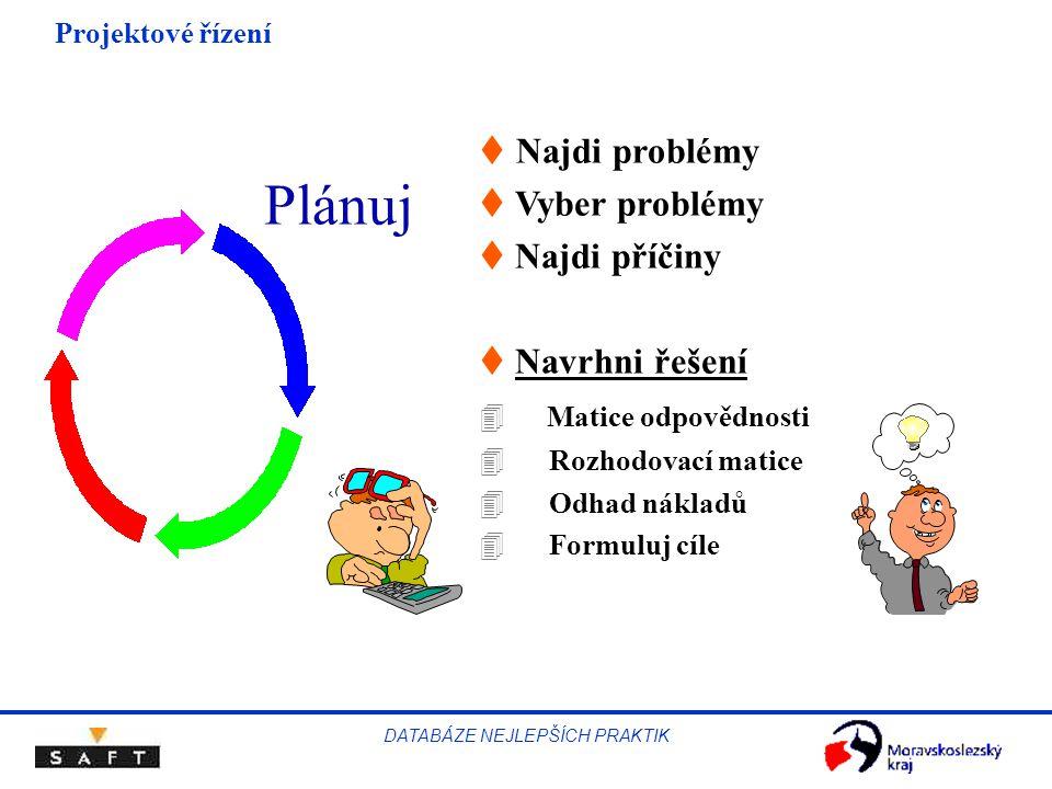 Projektové řízení DATABÁZE NEJLEPŠÍCH PRAKTIK  Najdi problémy t Vyber problémy t Najdi příčiny t Navrhni řešení 4 Matice odpovědnosti 4 Rozhodovací m
