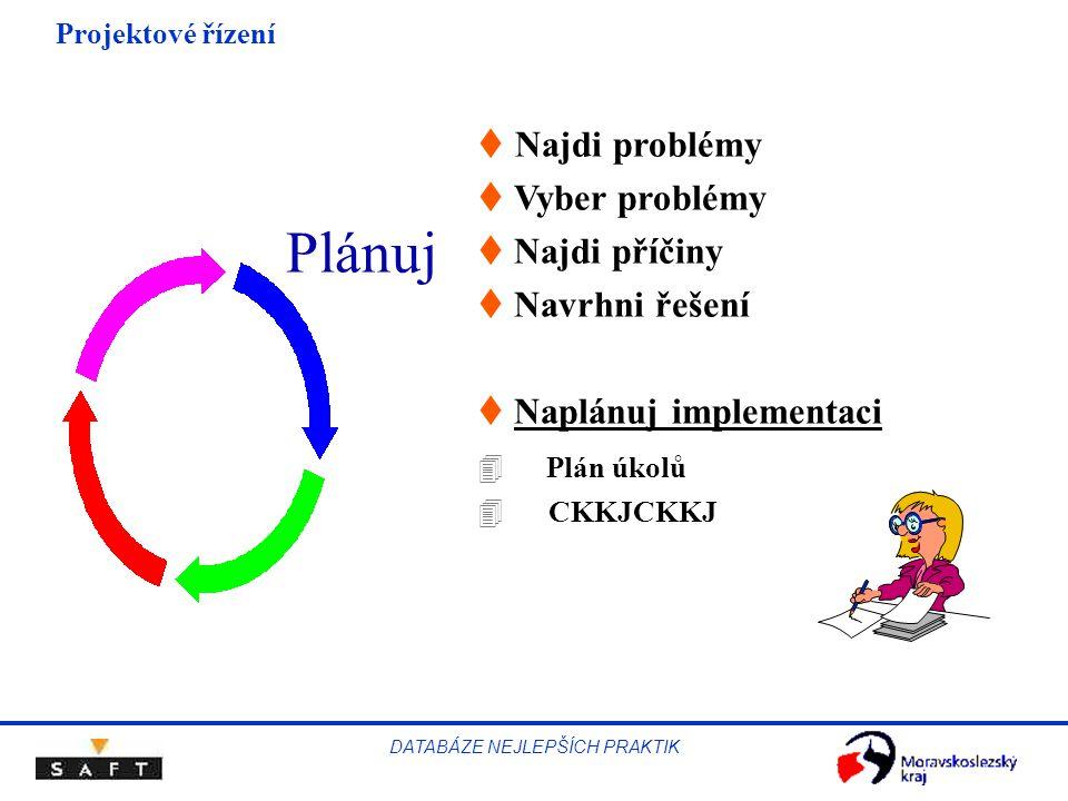 Projektové řízení DATABÁZE NEJLEPŠÍCH PRAKTIK  Najdi problémy t Vyber problémy t Najdi příčiny t Navrhni řešení t Naplánuj implementaci 4 Plán úkolů 4 CKKJCKKJ Plánuj