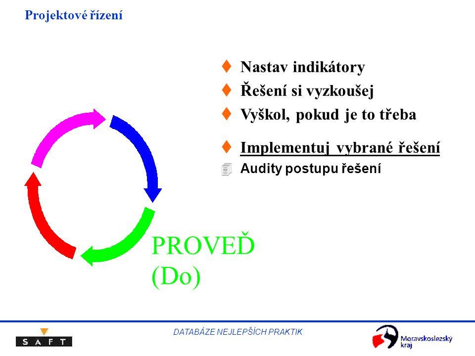 Projektové řízení DATABÁZE NEJLEPŠÍCH PRAKTIK tNastav indikátory tŘešení si vyzkoušej tVyškol, pokud je to třeba tImplementuj vybrané řešení  Audity postupu řešení PROVEĎ (Do)