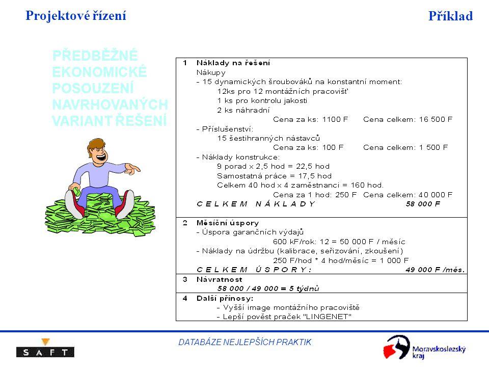 Projektové řízení DATABÁZE NEJLEPŠÍCH PRAKTIK Příklad PŘEDBĚŽNÉ EKONOMICKÉ POSOUZENÍ NAVRHOVANÝCH VARIANT ŘEŠENÍ