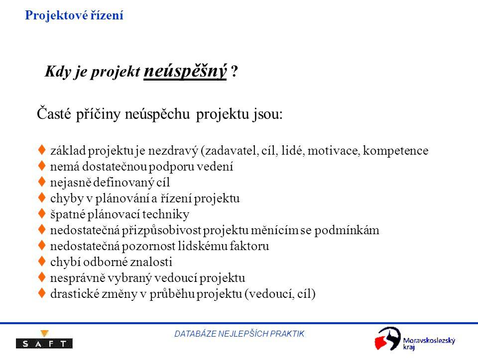 Projektové řízení DATABÁZE NEJLEPŠÍCH PRAKTIK Příklad PLÁN POSTUPU IMPLEMENTACE