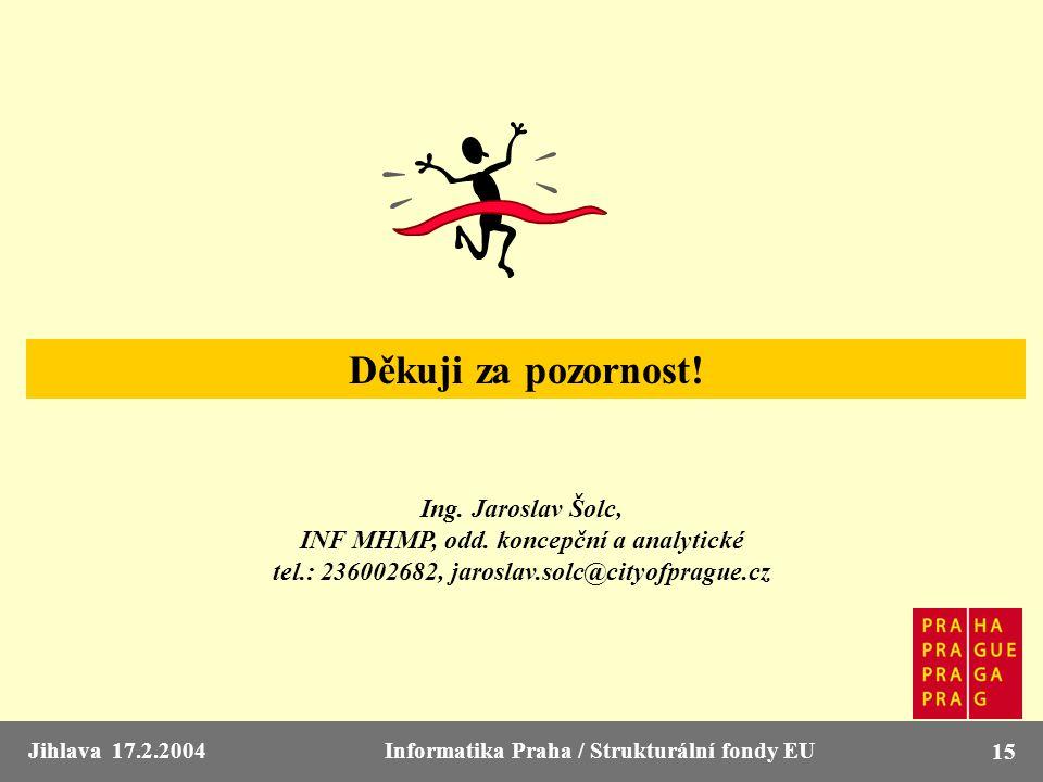 Jihlava 17.2.2004Informatika Praha / Strukturální fondy EU 15 Ing. Jaroslav Šolc, INF MHMP, odd. koncepční a analytické tel.: 236002682, jaroslav.solc