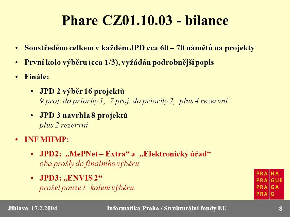 Jihlava 17.2.2004Informatika Praha / Strukturální fondy EU 8 Phare CZ01.10.03 - bilance Soustředěno celkem v každém JPD cca 60 – 70 námětů na projekty
