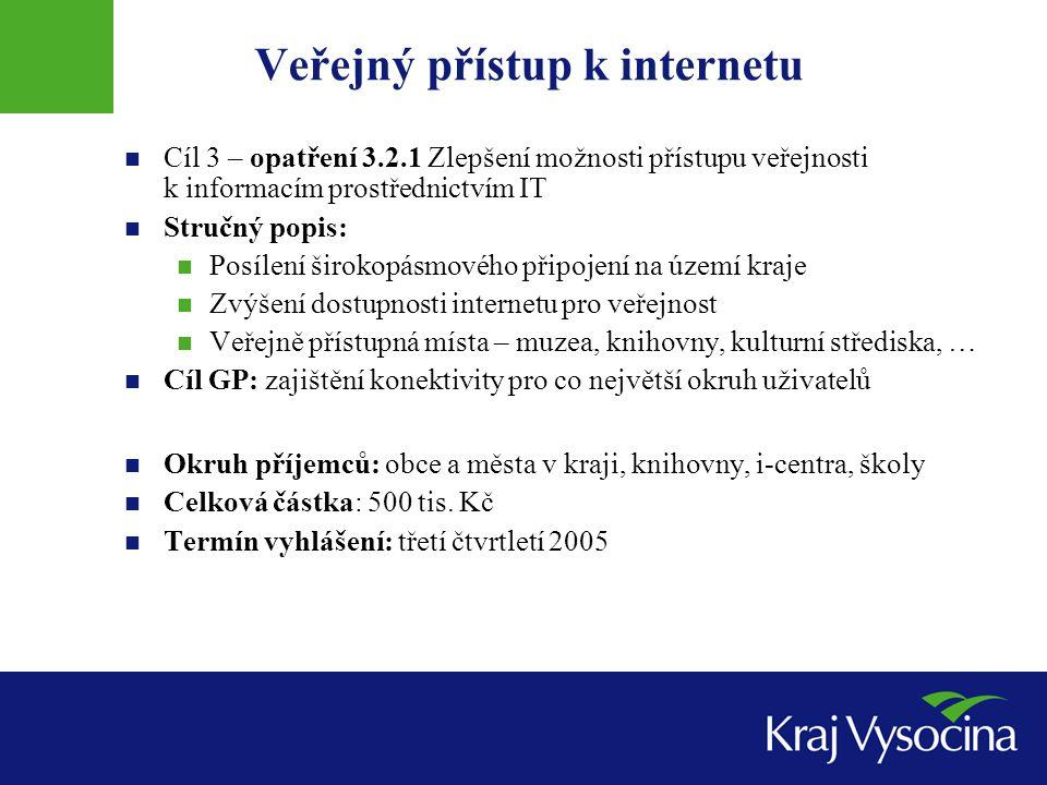 Veřejný přístup k internetu Cíl 3 – opatření 3.2.1 Zlepšení možnosti přístupu veřejnosti k informacím prostřednictvím IT Stručný popis: Posílení širok