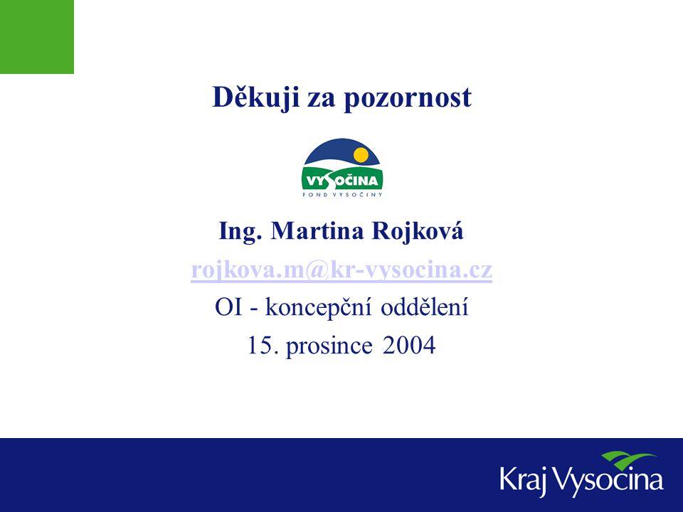 Děkuji za pozornost Ing. Martina Rojková rojkova.m@kr-vysocina.cz OI - koncepční oddělení 15. prosince 2004