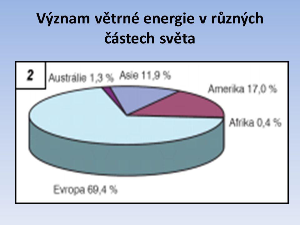 Význam větrné energie v různých částech světa
