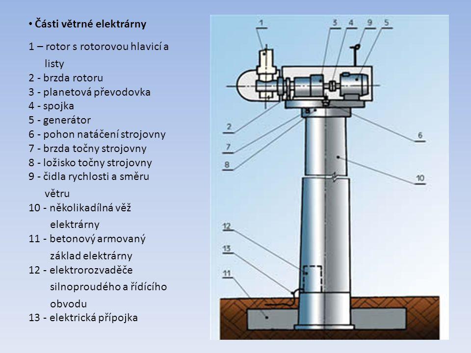 Části větrné elektrárny 1 – rotor s rotorovou hlavicí a listy 2 - brzda rotoru 3 - planetová převodovka 4 - spojka 5 - generátor 6 - pohon natáčení strojovny 7 - brzda točny strojovny 8 - ložisko točny strojovny 9 - čidla rychlosti a směru větru 10 - několikadílná věž elektrárny 11 - betonový armovaný základ elektrárny 12 - elektrorozvaděče silnoproudého a řídícího obvodu 13 - elektrická přípojka