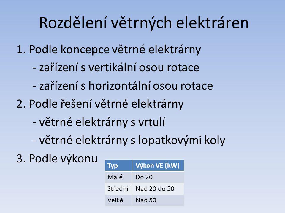 Rozdělení větrných elektráren 1.