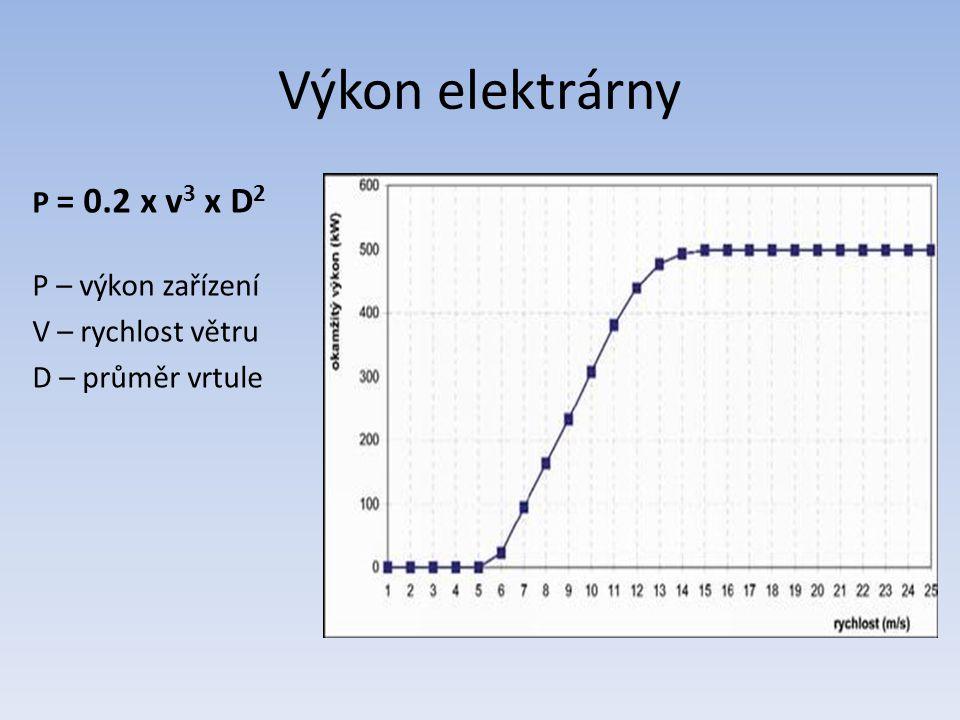 Výkon elektrárny P = 0.2 x v 3 x D 2 P – výkon zařízení V – rychlost větru D – průměr vrtule