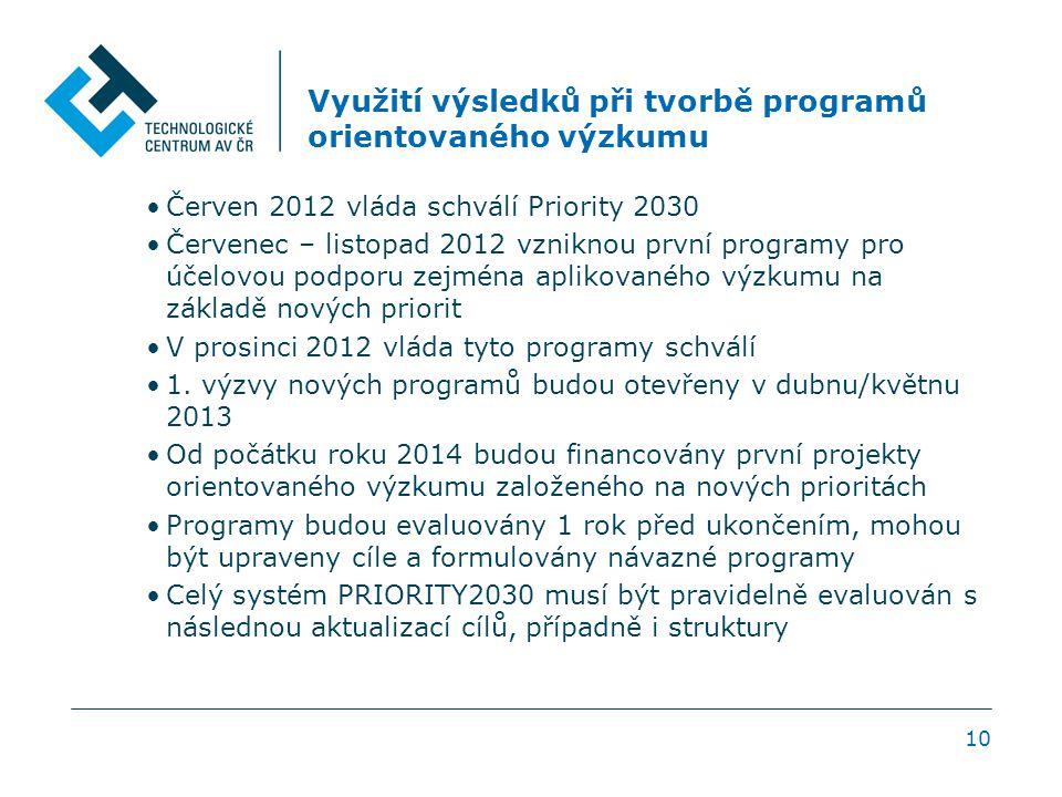 10 Využití výsledků při tvorbě programů orientovaného výzkumu Červen 2012 vláda schválí Priority 2030 Červenec – listopad 2012 vzniknou první programy pro účelovou podporu zejména aplikovaného výzkumu na základě nových priorit V prosinci 2012 vláda tyto programy schválí 1.