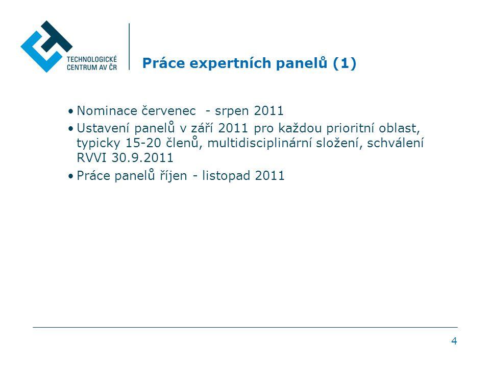 4 Práce expertních panelů (1) Nominace červenec - srpen 2011 Ustavení panelů v září 2011 pro každou prioritní oblast, typicky 15-20 členů, multidisciplinární složení, schválení RVVI 30.9.2011 Práce panelů říjen - listopad 2011