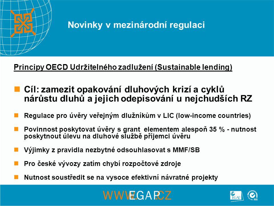 Novinky v mezinárodní regulaci Principy OECD Udržitelného zadlužení (Sustainable lending) Cíl: zamezit opakování dluhových krizí a cyklů nárůstu dluhů a jejich odepisování u nejchudších RZ Regulace pro úvěry veřejným dlužníkům v LIC (low-income countries) Povinnost poskytovat úvěry s grant elementem alespoň 35 % - nutnost poskytnout úlevu na dluhové službě příjemci úvěru Výjimky z pravidla nezbytné odsouhlasovat s MMF/SB Pro české vývozy zatím chybí rozpočtové zdroje Nutnost soustředit se na vysoce efektivní návratné projekty
