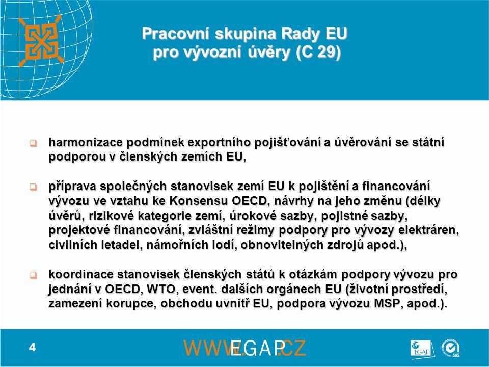 Priority českého předsednictví Modernizace a zjednodušení Konsensu, revize sektorových pravidel pro Jaderné elektrárny a Obnovitelné zdroje a vodní elektrárny Modernizace a zjednodušení Konsensu, revize sektorových pravidel pro Jaderné elektrárny a Obnovitelné zdroje a vodní elektrárny Aktualizace minimálních pojistných sazeb u suverénních rizik a harmonizace pojistných sazeb u rizik korporátních dlužníků Aktualizace minimálních pojistných sazeb u suverénních rizik a harmonizace pojistných sazeb u rizik korporátních dlužníků Rozšíření pravidel Konsensu OECD i na nečlenské země (outreach) Rozšíření pravidel Konsensu OECD i na nečlenské země (outreach) Zajištění koherence pravidel vývozních úvěrů s příslušnými částmi projednávaných dokumentů WTO (Dohoda o subvencích a vyrovnávacích opatřeních – ASCM, Dohoda o zemědělství) Zajištění koherence pravidel vývozních úvěrů s příslušnými částmi projednávaných dokumentů WTO (Dohoda o subvencích a vyrovnávacích opatřeních – ASCM, Dohoda o zemědělství) Pojištění vývozních úvěrů pro malé a střední podniky (s vývozy do 2 mil.