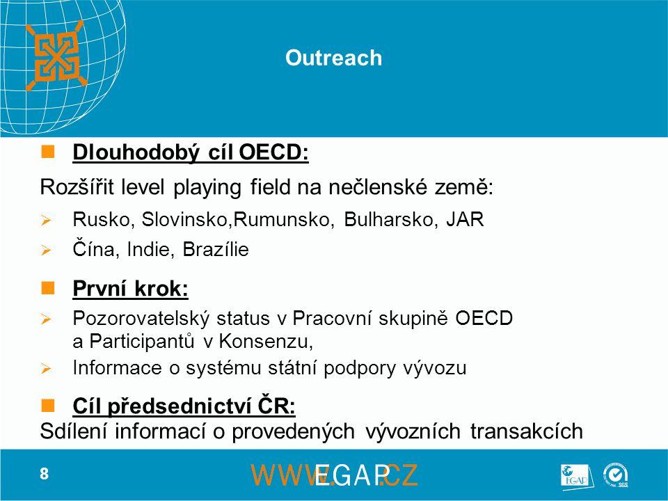 Pravidla pro pojišťování MSP Regulace exportních úvěrů pravidly hospodářské soutěže EU: Sdělení (Communication) Komise ES č.