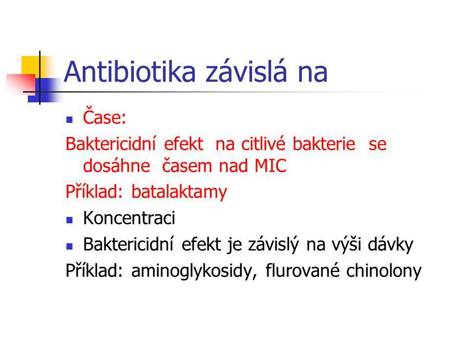 Antibiotika závislá na Čase: Baktericidní efekt na citlivé bakterie se dosáhne časem nad MIC Příklad: batalaktamy Koncentraci Baktericidní efekt je zá