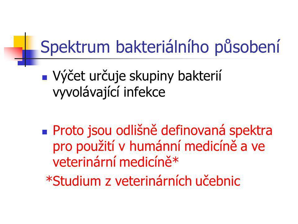 Spektrum bakteriálního působení antibiotika ŠIROKÉ (více skupin v rámci G+ a G- bakterií) Příklad: tetracyklíny Nevýhoda léčiva: zasahuje i jiné než patogenní bakterie Střední : penicilín (G+ i G-) ÚZKÉ (jedna nebo dvě skupiny v rámci G+; G-) Příklad: kolistin (E.coli, Pseudomonas aeroginosa) Výhodné vzhledem k cílenému účinku na původce infekce, nikoliv na normální mikroflóru v místě