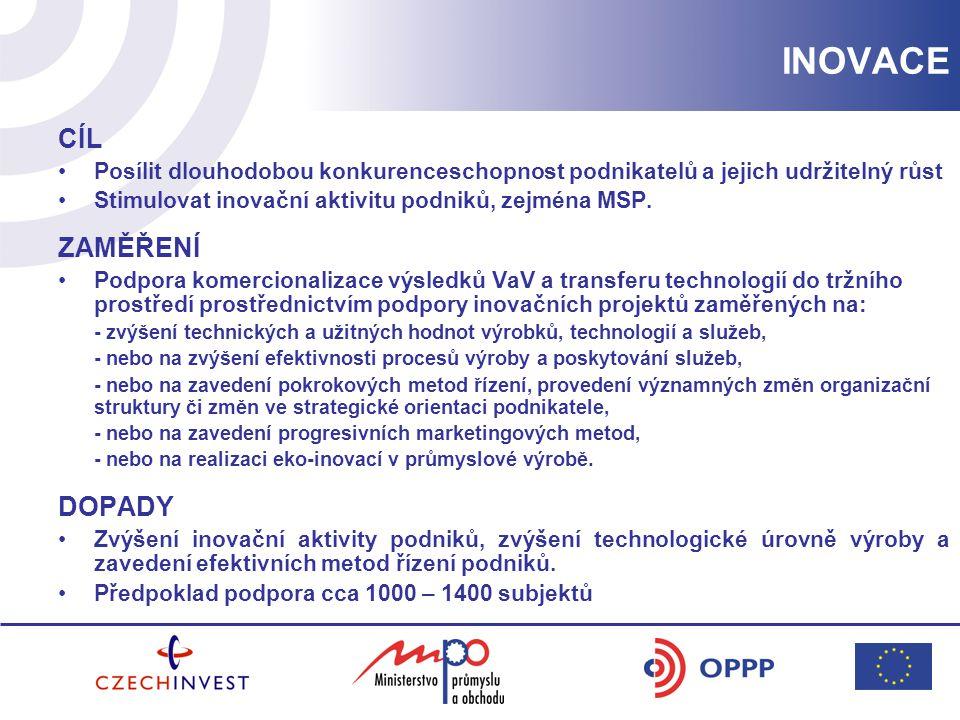 INOVACE CÍL Posílit dlouhodobou konkurenceschopnost podnikatelů a jejich udržitelný růst Stimulovat inovační aktivitu podniků, zejména MSP.