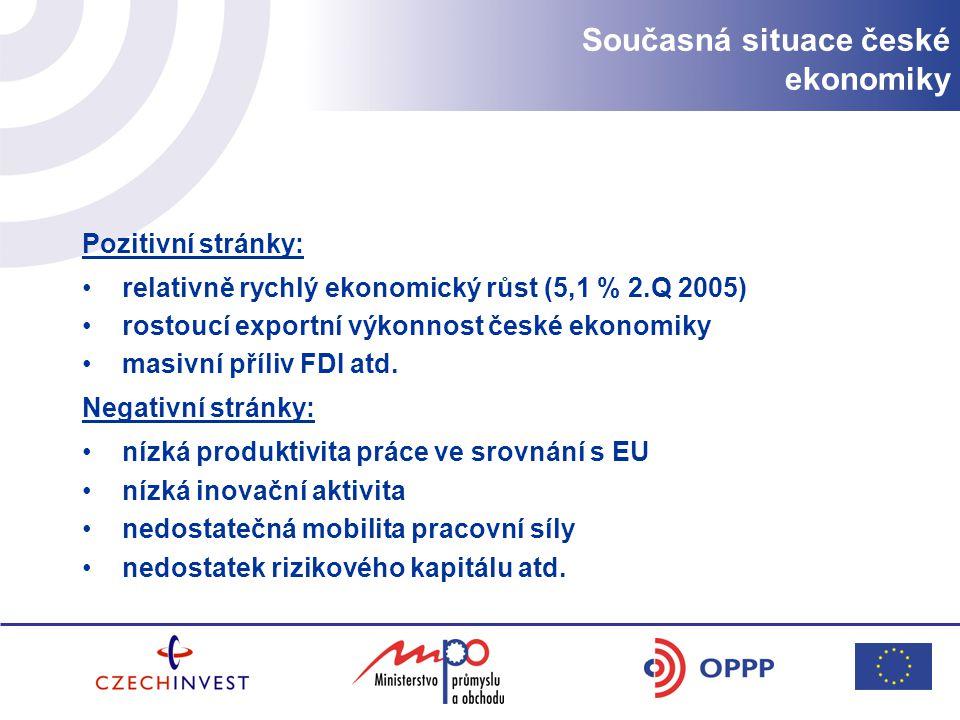 Současná situace české ekonomiky Pozitivní stránky: relativně rychlý ekonomický růst (5,1 % 2.Q 2005) rostoucí exportní výkonnost české ekonomiky masivní příliv FDI atd.