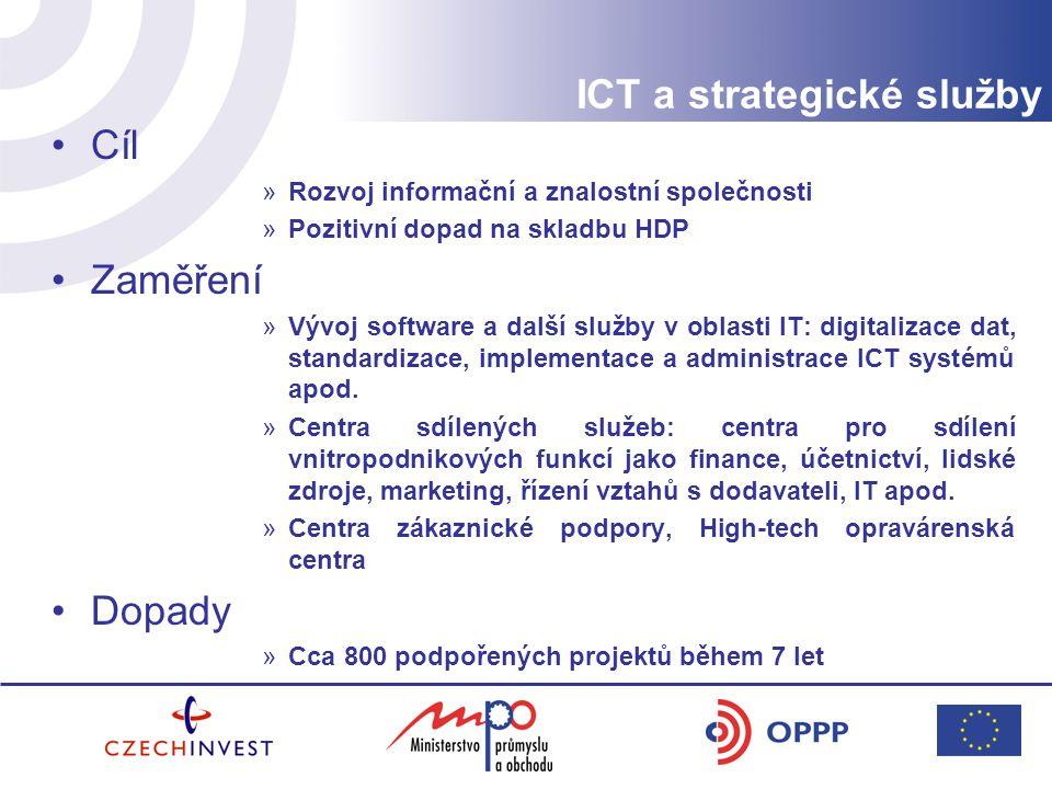 ICT a strategické služby Cíl »Rozvoj informační a znalostní společnosti »Pozitivní dopad na skladbu HDP Zaměření »Vývoj software a další služby v oblasti IT: digitalizace dat, standardizace, implementace a administrace ICT systémů apod.
