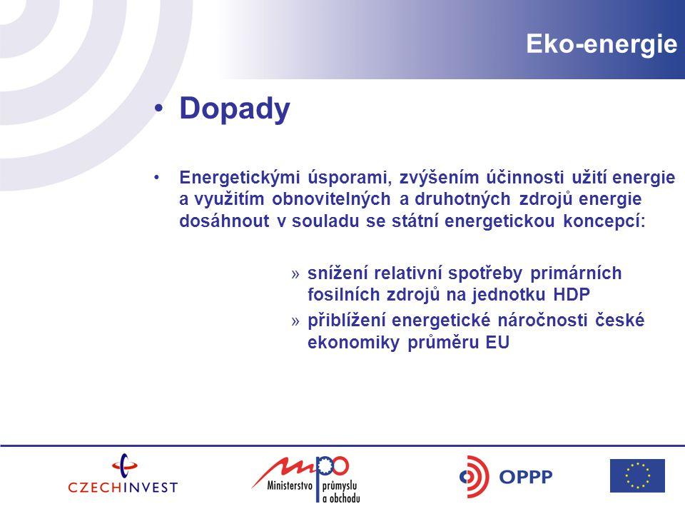 Dopady Energetickými úsporami, zvýšením účinnosti užití energie a využitím obnovitelných a druhotných zdrojů energie dosáhnout v souladu se státní energetickou koncepcí: »snížení relativní spotřeby primárních fosilních zdrojů na jednotku HDP »přiblížení energetické náročnosti české ekonomiky průměru EU Eko-energie