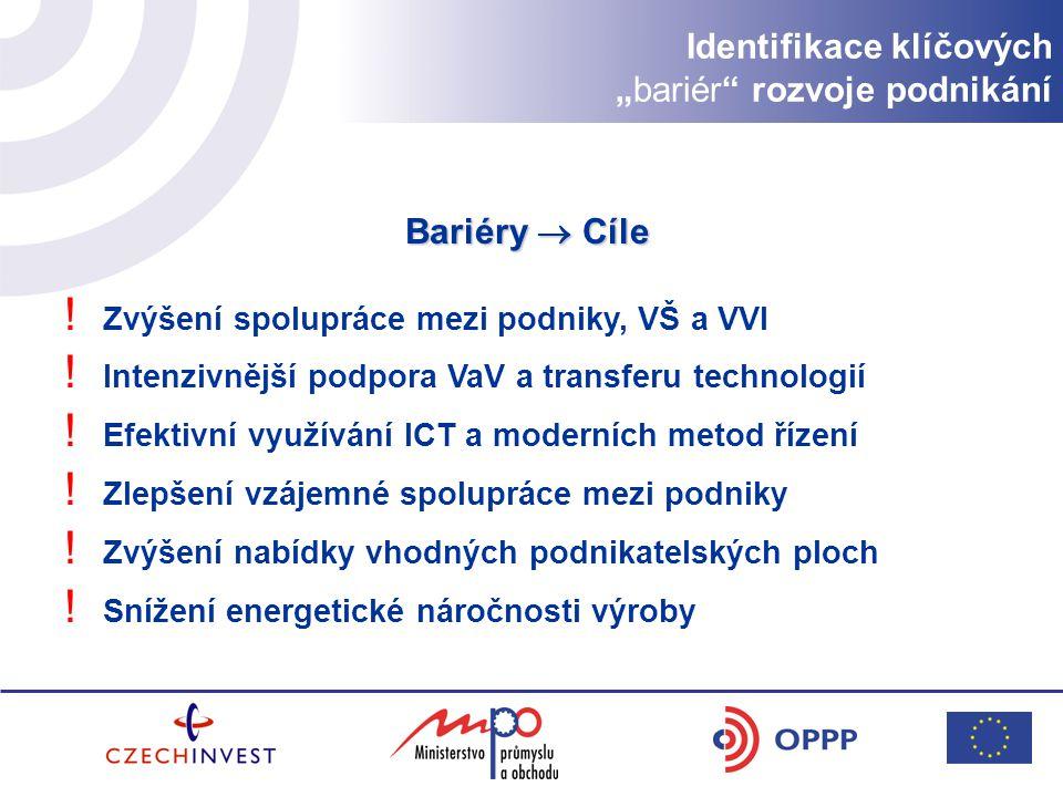 """Identifikace klíčových """"bariér rozvoje podnikání Bariéry  Cíle ."""