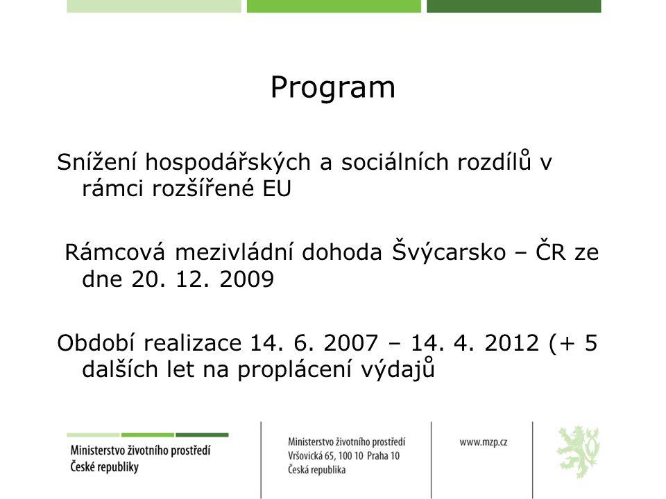 Program Priorita 2 - Životní prostředí a Infrastruktura Minimálně 30 % alokace určeno pro Olomoucký, Moravskoslezský a Zlínský kraj Tři cíle (2 z nich otevřené) s celkovou alokací - 29 mil.