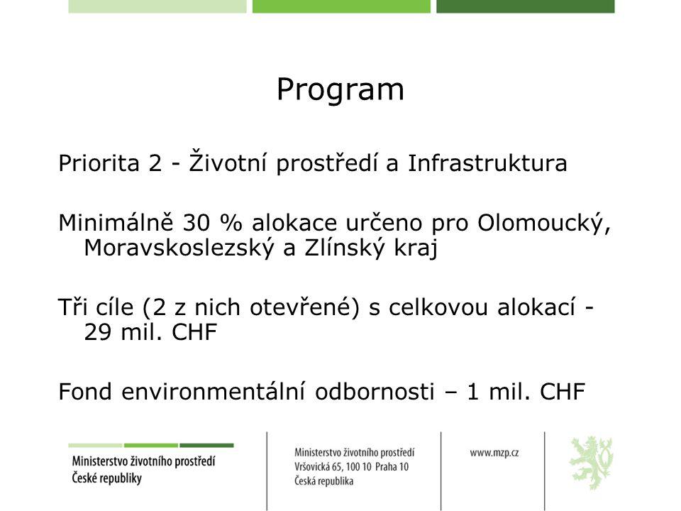 Poskytování informací Informace pro přípravu záměrů projektů ukončení 11.
