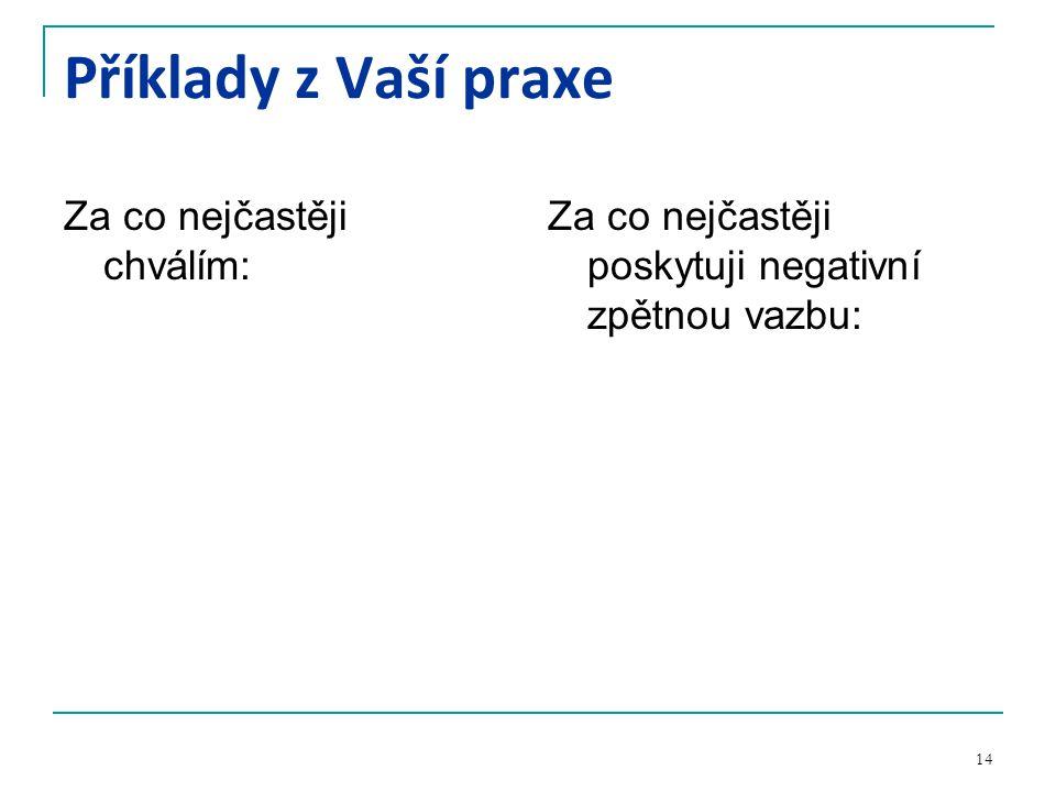 Příklady z Vaší praxe Za co nejčastěji chválím: Za co nejčastěji poskytuji negativní zpětnou vazbu: 14