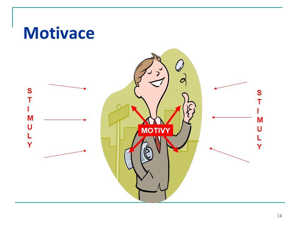 16 Motivace STIMULYSTIMULY STIMULYSTIMULY MOTIVY