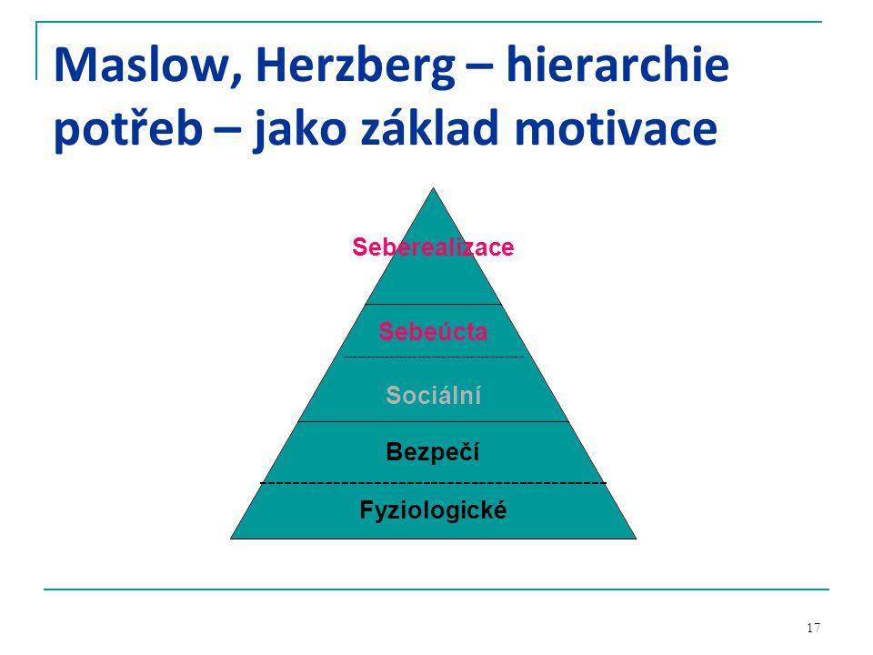 17 Maslow, Herzberg – hierarchie potřeb – jako základ motivace Seberealizace Sebeúcta -------------------------------------- Sociální Bezpečí ------------------------------------------- Fyziologické